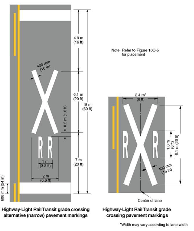 RR crossing street markings